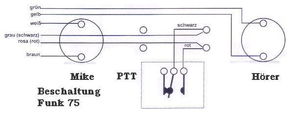 Zubehoer für Ackermann Handapparate