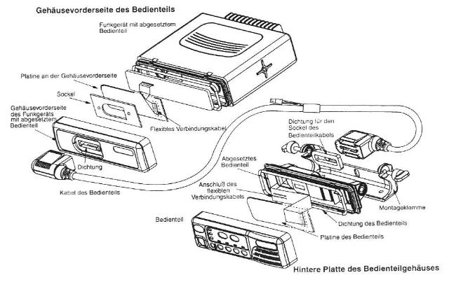 gln1053 question about remote mount kit mcs2000 batboard motorola mcs 2000 wiring diagram at reclaimingppi.co