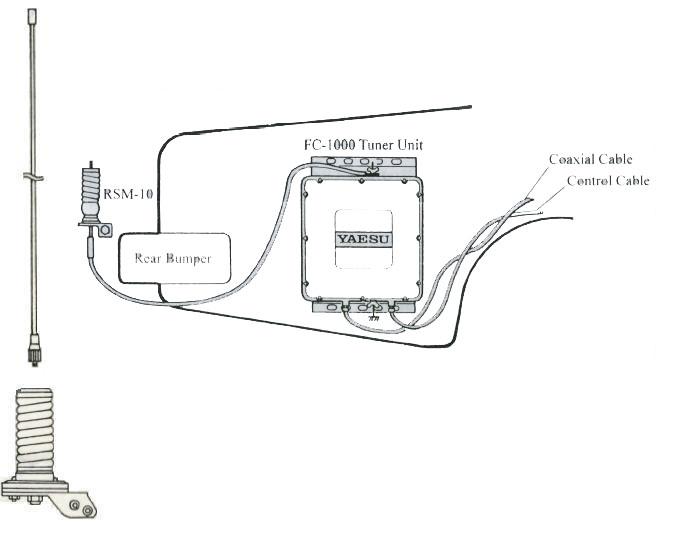 am transmitter antenna auto electrical wiring diagramvertex system600 hf radio